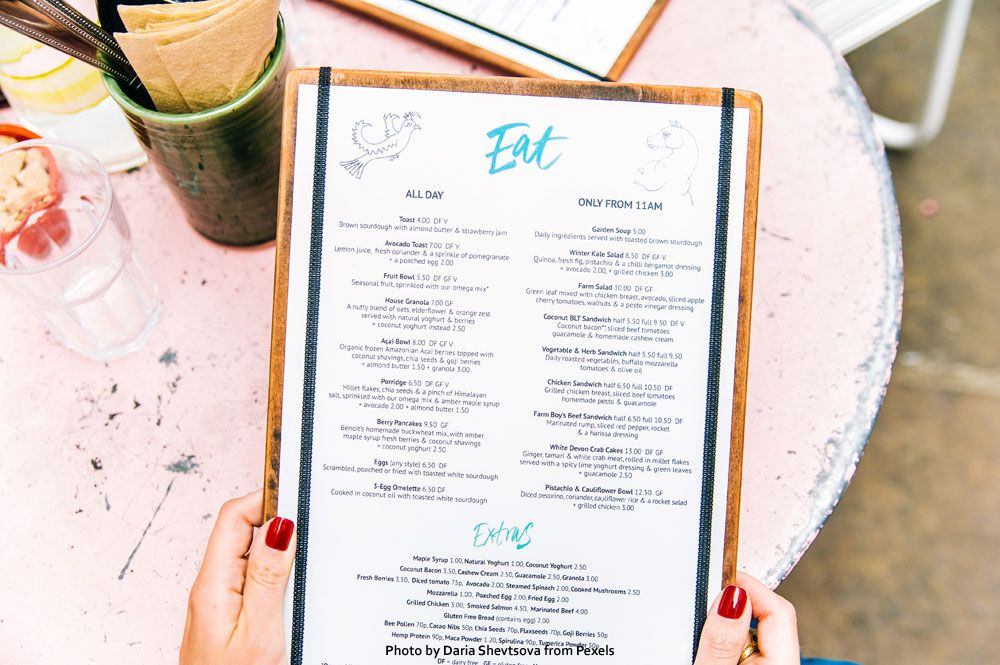 How to Spot The (Actually) Healthy Options On A Restaurant Menu